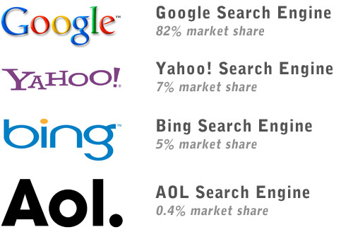 Top web search engines