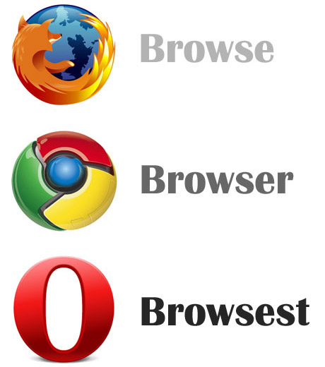 Browse - Browser - Browsest: A new ranking order for popular web browsers