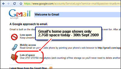 Gmail's home page showing only 2.7 GB storage space today