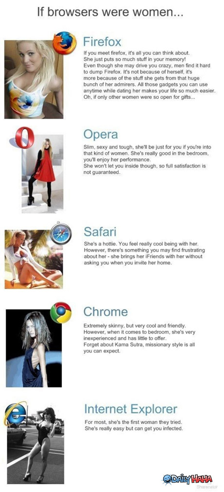 If web browsers were women - a funny chart comparing different browsers to different types of women