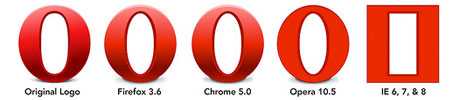 Opera web browser logo created using only CSS3 rules