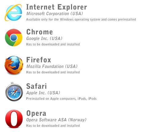 what is the difference between google and safari