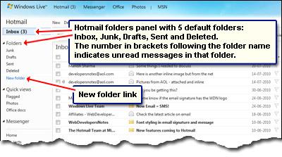 Die Hotmail-Ordner-Panel mit den fünf Standard-Ordner und der neue Ordner verlinken