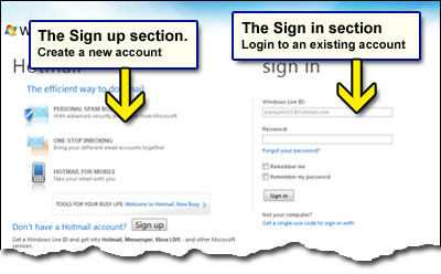 The sign in page of Hotmail free web based email service