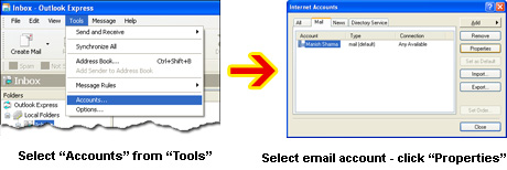 Select the Outlook Express email account whose password you want to change