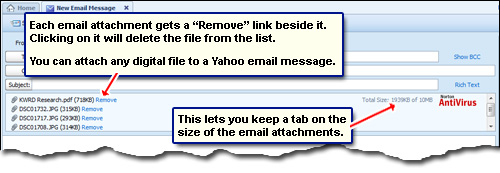 Delete an attached photo in Yahoo Mail by clicking on the Remove link