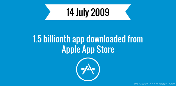 1.5 billionth app downloaded from Apple App Store