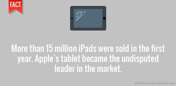 More than 15 million iPads were sold in the first year. Apple's tablet became the undisputed leader in the market.