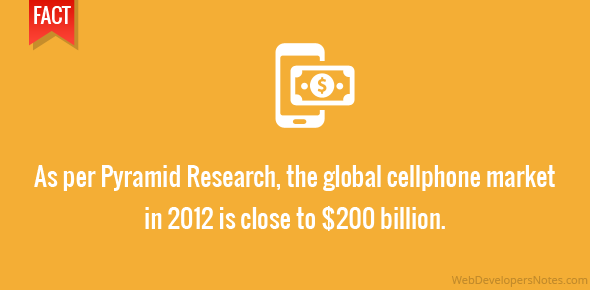 As per Pyramid Research, the global cellphone market in 2012 is close to $200 billion.
