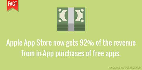 Apple App Store now gets 92% of the revenue from in-App purchases of free apps.