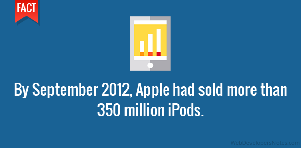 By September 2012, Apple had sold more than 350 million iPods.