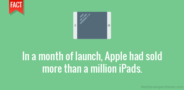In a month of launch, Apple had sold more than a million iPads.