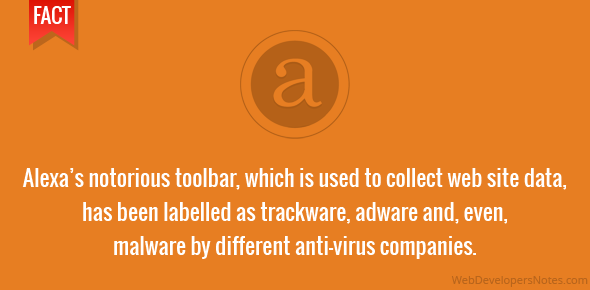Alexa's notorious toolbar, which is used to collect web site data, has been labelled as trackware, adware and, even, malware by different anti-virus companies.
