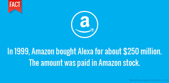 In 1999, Amazon bought Alexa for about $250 million. The amount was paid in Amazon stock.