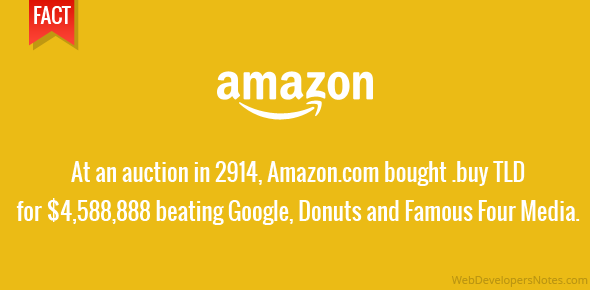 At an auction in 2914, Amazon.com bought .buy TLD for $4,588,888 beating Google, Donuts and Famous Four Media.