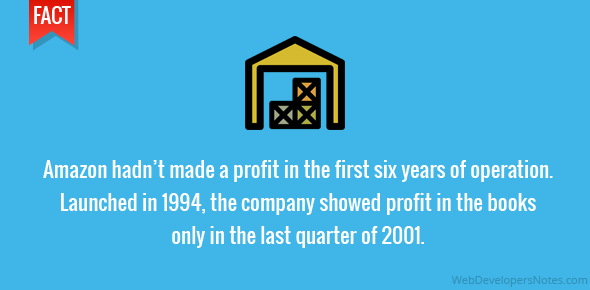 Amazon hadn't made a profit in the first six years of operation. Launched in 1994, the company showed profit in the books only in the last quarter of 2001.