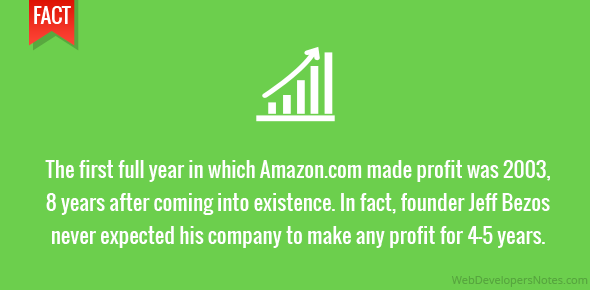 The first full year in which Amazon.com made profit was 2003, 8 years after coming into existence. In fact, founder Jeff Bezos never expected his company to make any profit for 4-5 years.