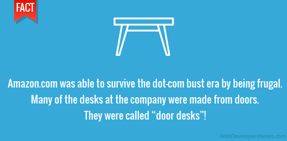 """Amazon.com was able to survive the dot-com bust era by being frugal. Many of the desks at the company were made from doors. They were called """"door desks""""!"""