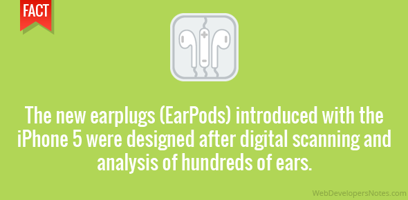 The new earplugs (EarPods) introduced with the iPhone 5 were designed after digital scanning and analysis of hundreds of ears.