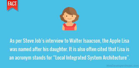 "As per Steve Job's interview to Walter Isaacson, the Apple Lisa was named after his daughter. It is also often cited that Lisa is an acronym stands for ""Local Integrated System Architecture""."