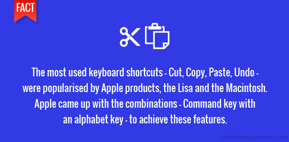 The most used keyboard shortcuts – Cut, Copy, Paste, Undo – were popularised by Apple products, the Lisa and the Macintosh. Apple came up with the combinations – Command key with an alphabet key – to achieve these features.