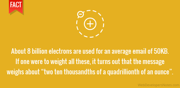 "About 8 billion electrons are used for an average email of 50KB. If one were to weight all these, it turns out that the message weighs about ""two ten thousandths of a quadrillionth of an ounce""."