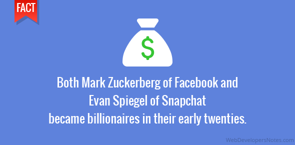 Both Mark Zuckerberg of Facebook and Evan Spiegel of Snapchat became billionaires in their early twenties.