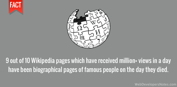 Biographical Wikipedia pages get million+ page views on death