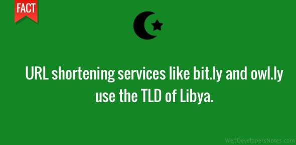 Bit.ly uses ccTLD of Libya