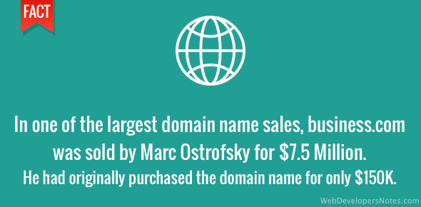 Business.com domain name sold for $7.5 million