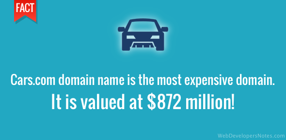 Cars.com, the most expensive domain name