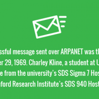 """The first successful message sent over ARPANET was the word """"login"""" on October 29, 1969. Charley Kline, a student at UCLA, sent the message from the university's SDS Sigma 7 Host computer to the Stanford Research Institute's SDS 940 Host computer."""