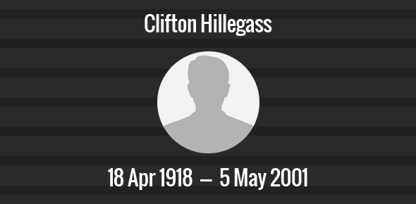 Clifton Hillegass Death Anniversary - 5 May 2001