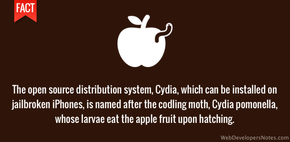 Cydia software is named after the coding moth