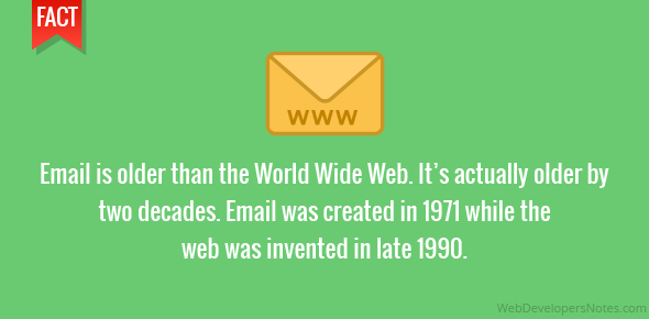 Email is older than the World Wide Web. It's actually older by two decades. Email was created in 1971 while the web was invented in late 1990.