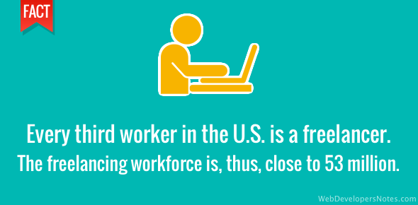 Every third worker in the US is a freelancer