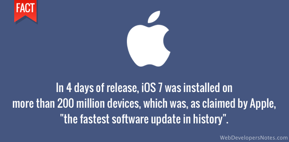 Fastest software update in history