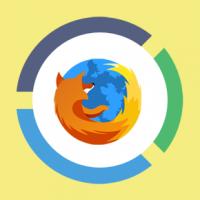 Firefox web browser usage statistics