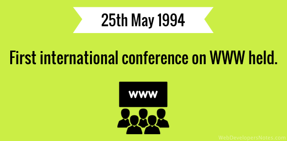 First international conference on WWW held