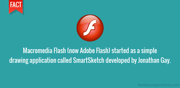 Macromedia Flash (now Adobe Flash) started as a simple drawing application called SmartSketch developed by Jonathan Gay.