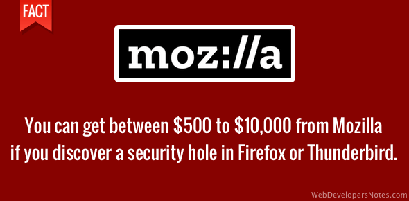 Mozilla pays you for discovering a bug