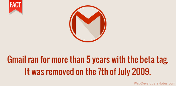 Gmail was in beta for 5 years