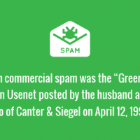 """The first known commercial spam was the """"Green Card Lottery"""" spam on Usenet posted by the husband and wife duo of Canter & Siegel on April 12, 1994."""
