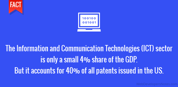The Information and Communication Technologies (ICT) sector is only a small 4% share of the GDP. But it accounts for 40% of all patents issued in the US.