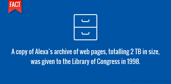 A copy of Alexa's archive of web pages, totalling 2 TB in size, was given to the Library of Congress in 1998.