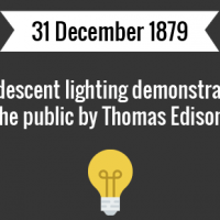 Incandescent lighting demonstrated to the public by Thomas Edison.