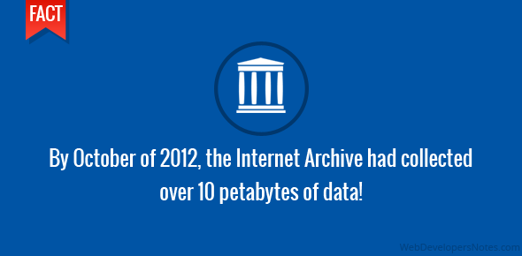 By October of 2012, the Internet Archive had collected over 10 petabytes of data!