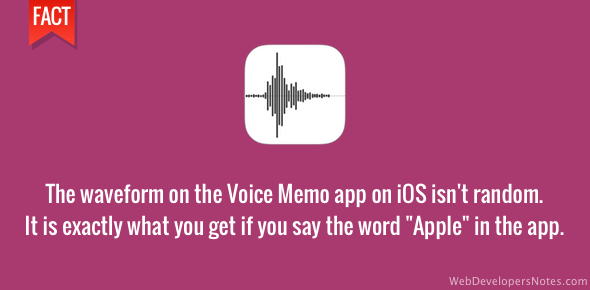 iOS Voice Memo app icon meaning