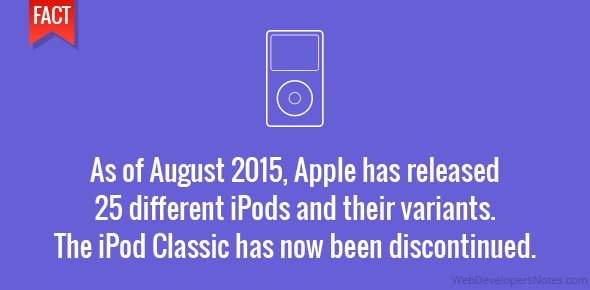 As of August 2015, Apple has released 25 different iPods and their variants. The iPod Classic has now been discontinued.