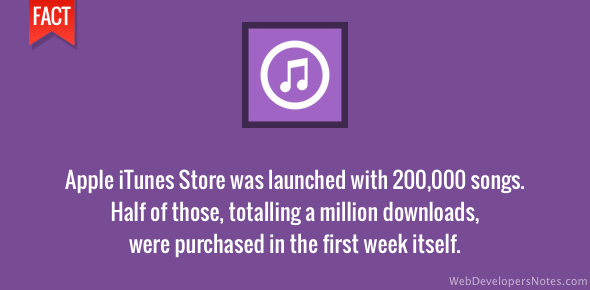 iTunes launched with 200,000 songs